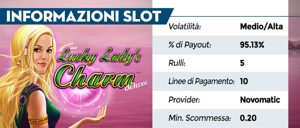 Compara scommesse online slot tecate