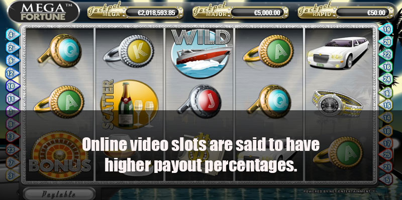 Percentuale di payout Egyptian lindos